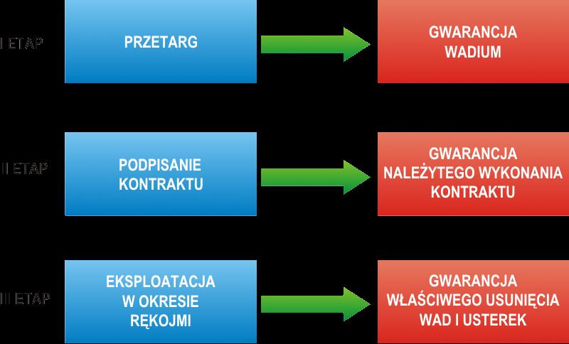 gwarancje2